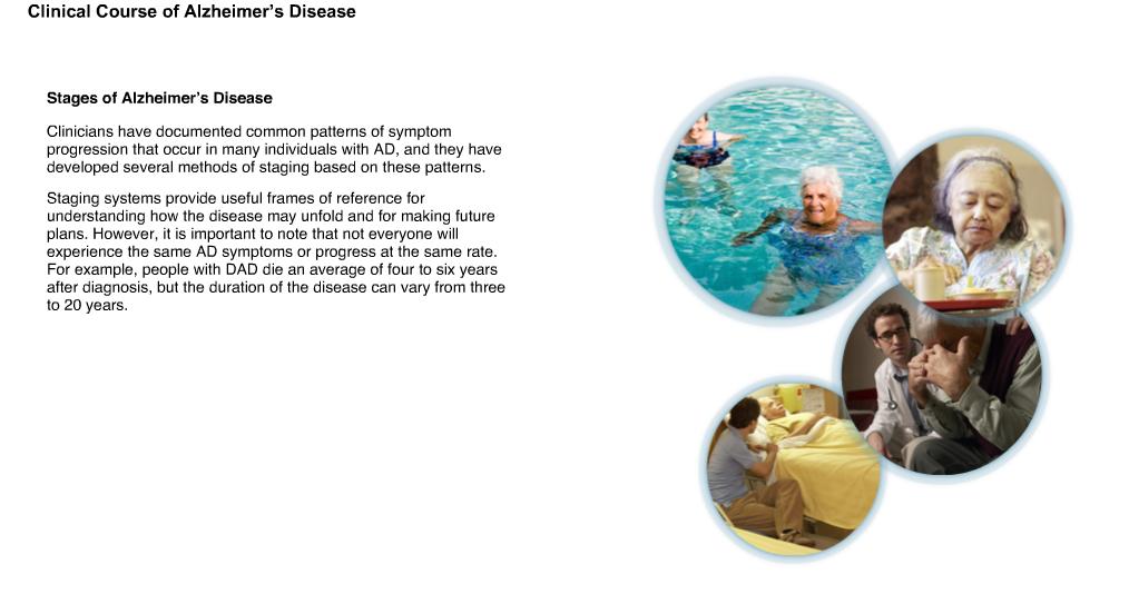 the clinical description of alzheimers disease